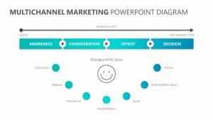 Multichannel Marketing PowerPoint Diagram