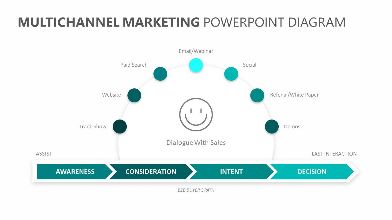 Multichannel Marketing PowerPoint Diagram (5)