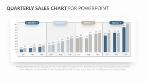 Quarterly Sales Chart for PowerPoint