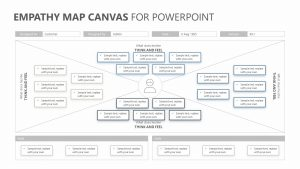 Empathy Map Canvas for PowerPoint Slide 2