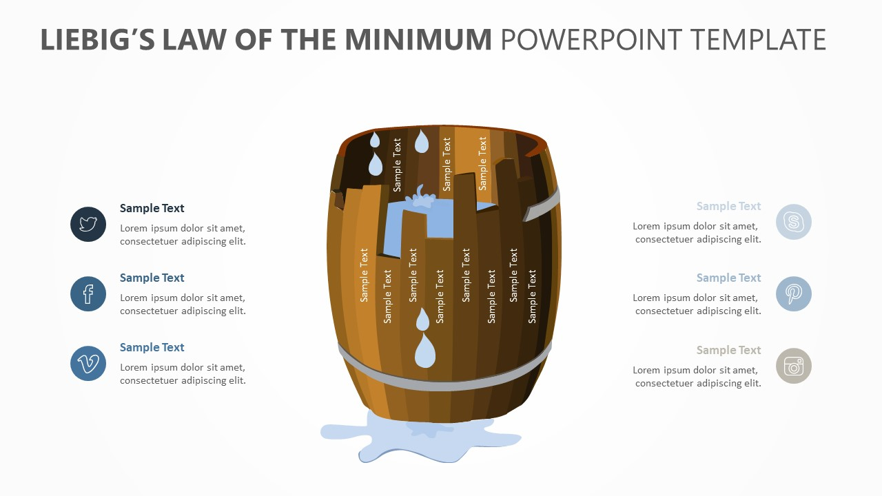 Law of the Minimum PowerPoint Template (1)
