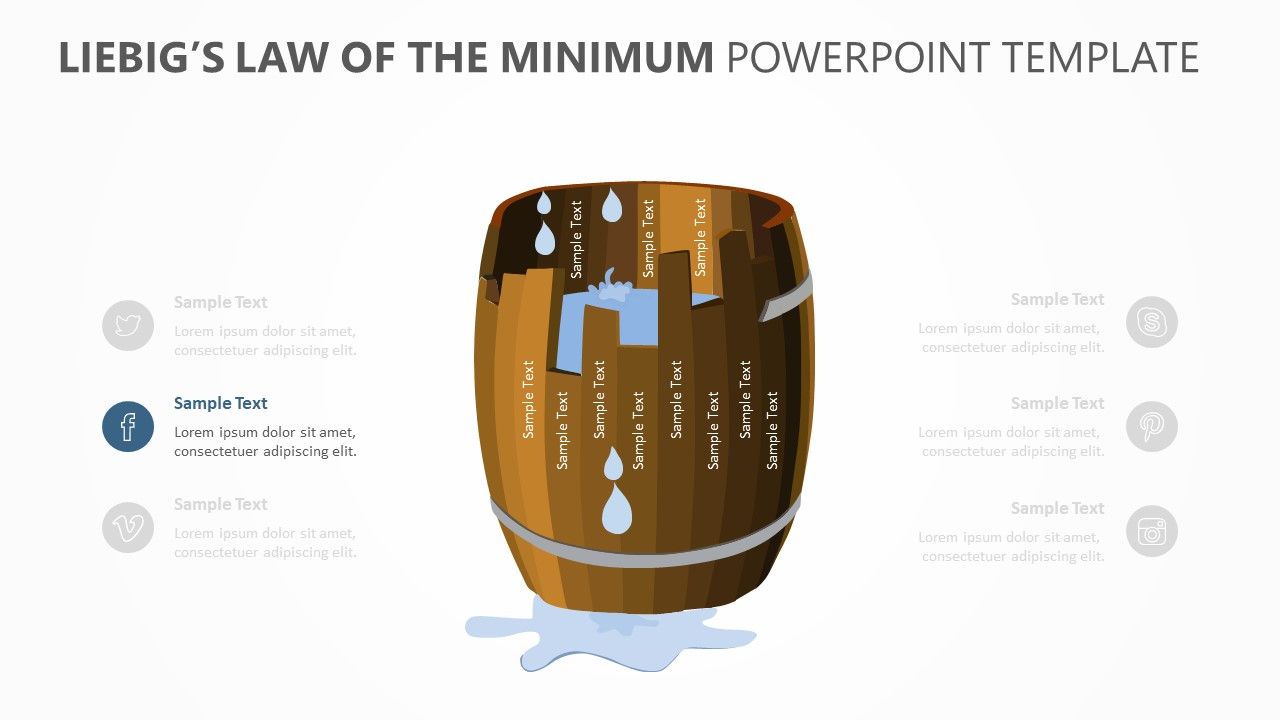 Law of the Minimum PowerPoint Template (2)