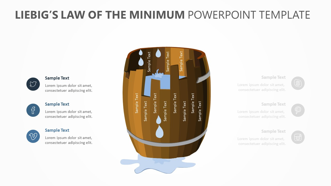 Law of the Minimum PowerPoint Template (3)