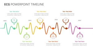 ECG PowerPoint Timeline
