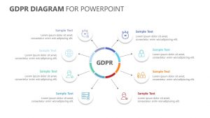 GDPR Diagram for PowerPoint