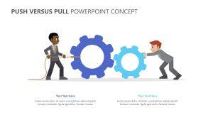 Push Versus Pull PowerPoint Concept