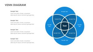 4 Circle Venn Diagram for PowerPoint