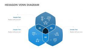 Hexagon Venn Diagram