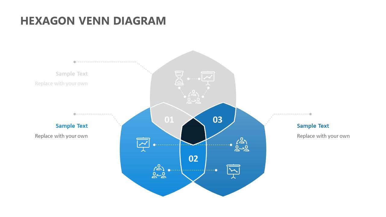 Hexagon Venn Diagram (2)