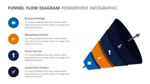 Funnel Flow Diagram PowerPoint Infographic